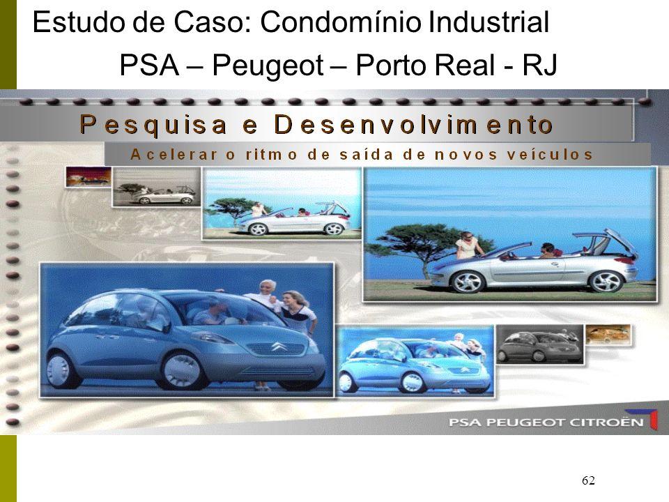 62 Estudo de Caso: Condomínio Industrial PSA – Peugeot – Porto Real - RJ