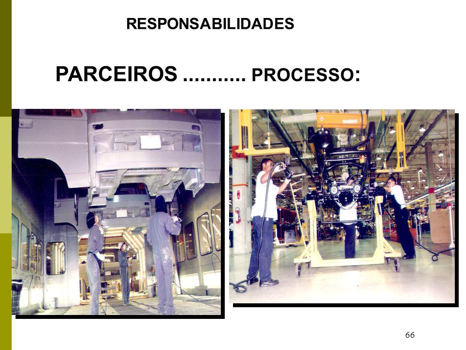66 RESPONSABILIDADES PARCEIROS........... PROCESSO :