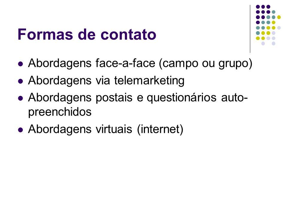 Formas de contato Abordagens face-a-face (campo ou grupo) Abordagens via telemarketing Abordagens postais e questionários auto- preenchidos Abordagens