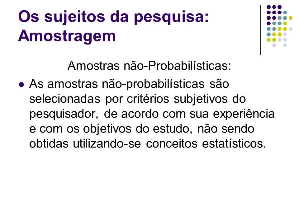 Os sujeitos da pesquisa: Amostragem Amostras não-Probabilísticas: As amostras não-probabilísticas são selecionadas por critérios subjetivos do pesquis