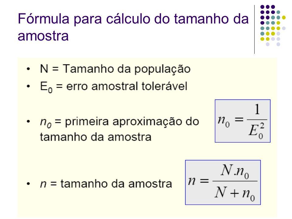 Fórmula para cálculo do tamanho da amostra
