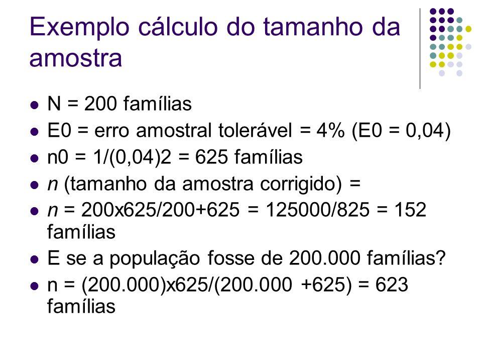 Exemplo cálculo do tamanho da amostra N = 200 famílias E0 = erro amostral tolerável = 4% (E0 = 0,04) n0 = 1/(0,04)2 = 625 famílias n (tamanho da amost