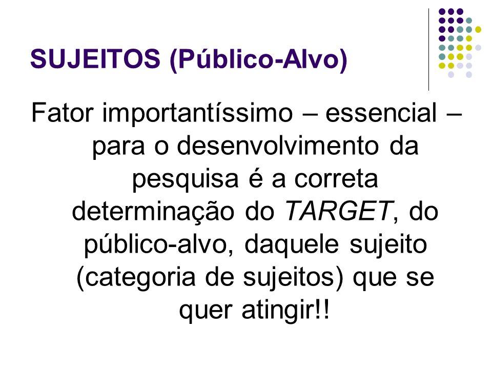 SUJEITOS (Público-Alvo) Fator importantíssimo – essencial – para o desenvolvimento da pesquisa é a correta determinação do TARGET, do público-alvo, da