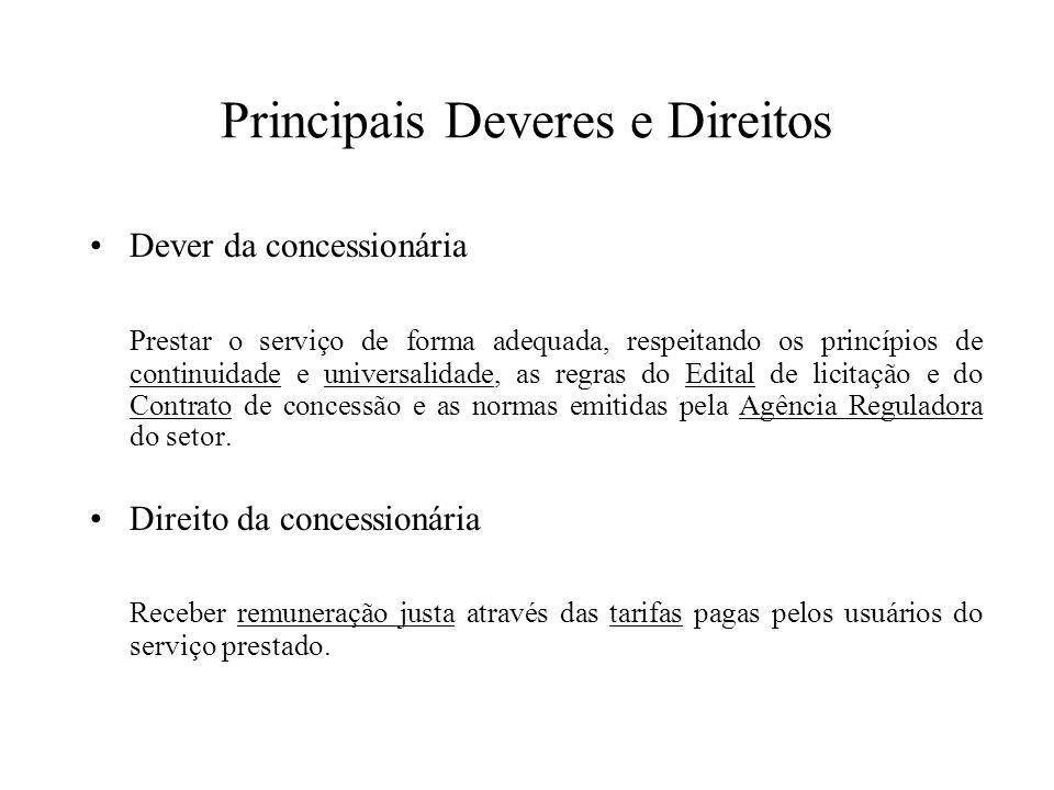 Principais Deveres e Direitos Dever da concessionária Prestar o serviço de forma adequada, respeitando os princípios de continuidade e universalidade,