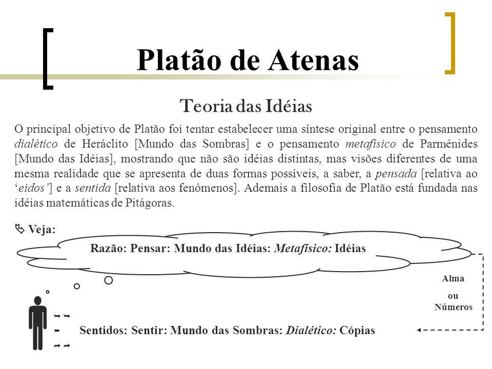 Platão de Atenas Teoria das Idéias O principal objetivo de Platão foi tentar estabelecer uma síntese original entre o pensamento dialético de Heráclito [Mundo das Sombras] e o pensamento metafísico de Parmênides [Mundo das Idéias], mostrando que não são idéias distintas, mas visões diferentes de uma mesma realidade que se apresenta de duas formas possíveis, a saber, a pensada [relativa aoeidos] e a sentida [relativa aos fenômenos].