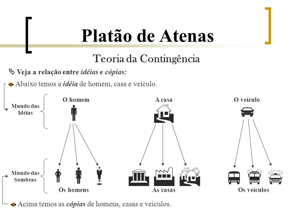 Platão de Atenas Teoria da Contingência Veja a relação entre idéias e cópias: Abaixo temos a idéia de homem, casa e veículo.