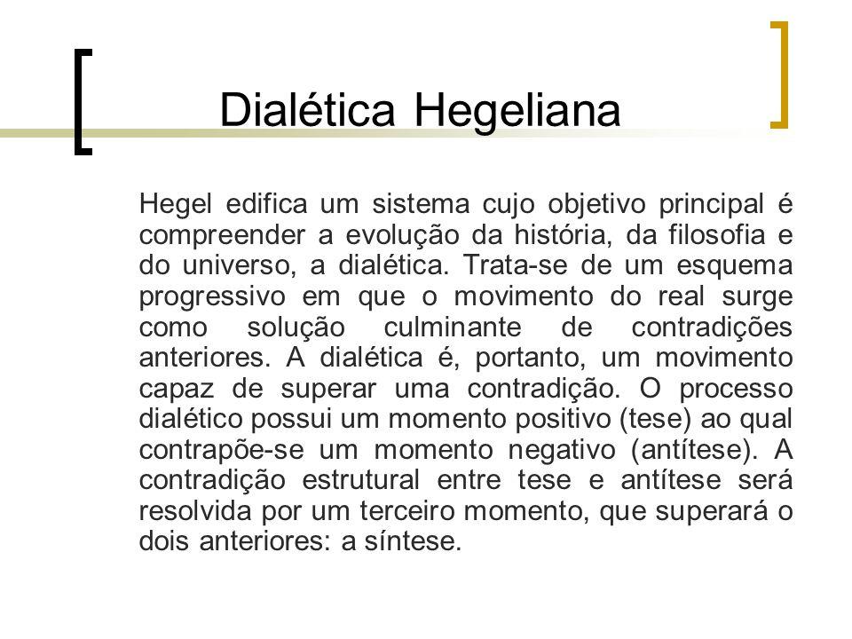 Dialética Hegeliana Hegel edifica um sistema cujo objetivo principal é compreender a evolução da história, da filosofia e do universo, a dialética.