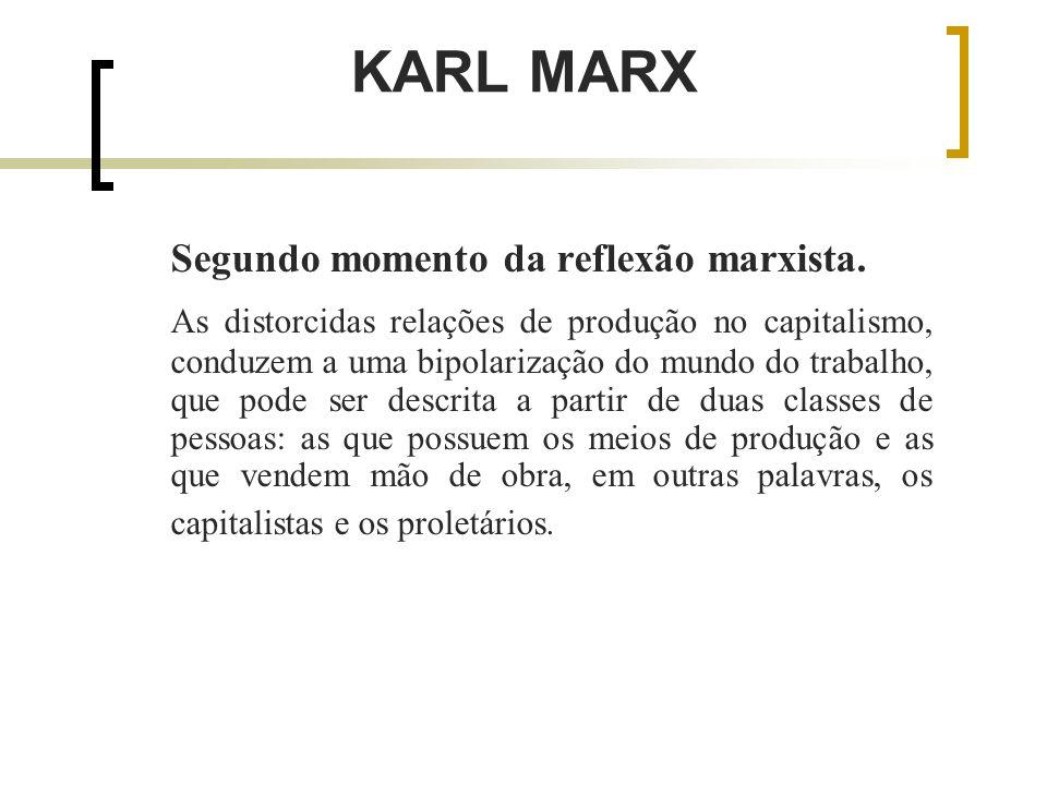 KARL MARX Segundo momento da reflexão marxista.