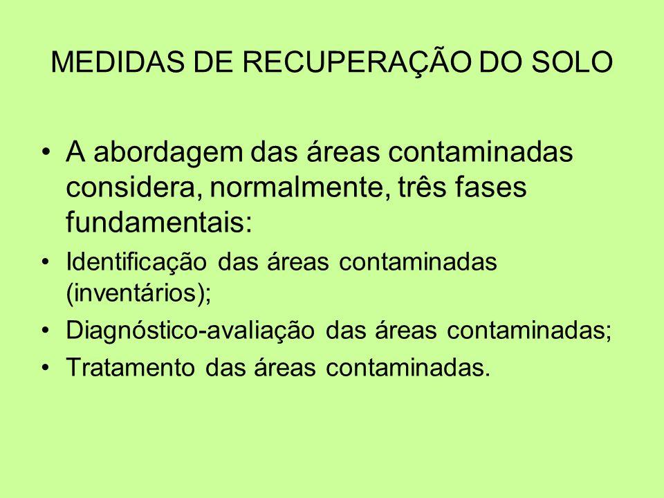 MEDIDAS DE RECUPERAÇÃO DO SOLO A abordagem das áreas contaminadas considera, normalmente, três fases fundamentais: Identificação das áreas contaminada