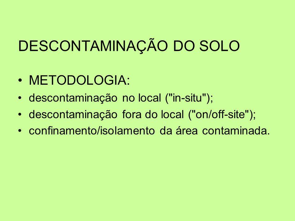 DESCONTAMINAÇÃO DO SOLO METODOLOGIA: descontaminação no local (
