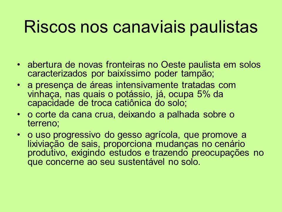 Riscos nos canaviais paulistas abertura de novas fronteiras no Oeste paulista em solos caracterizados por baixíssimo poder tampão; a presença de áreas