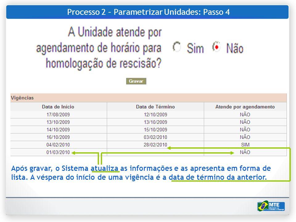 Processo 2 – Parametrizar Unidades: Passo 4 Após gravar, o Sistema atualiza as informações e as apresenta em forma de lista. A véspera do início de um