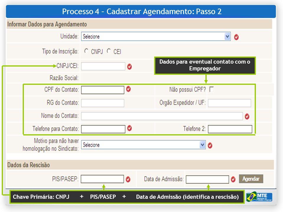Processo 4 – Cadastrar Agendamento: Passo 2 Chave Primária: CNPJ + PIS/PASEP + Data de Admissão (identifica a rescisão) Dados para eventual contato co