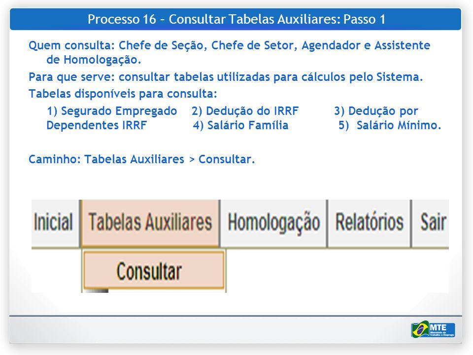 Processo 16 – Consultar Tabelas Auxiliares: Passo 1 Quem consulta: Chefe de Seção, Chefe de Setor, Agendador e Assistente de Homologação. Para que ser