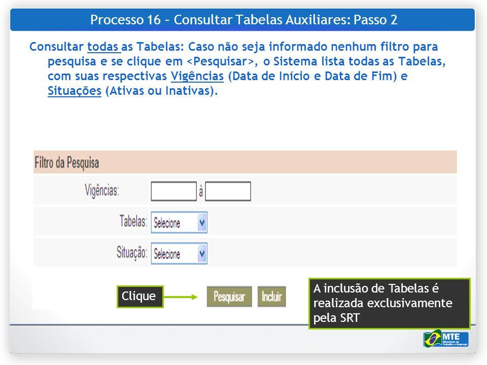Processo 16 – Consultar Tabelas Auxiliares: Passo 2 Consultar todas as Tabelas: Caso não seja informado nenhum filtro para pesquisa e se clique em, o