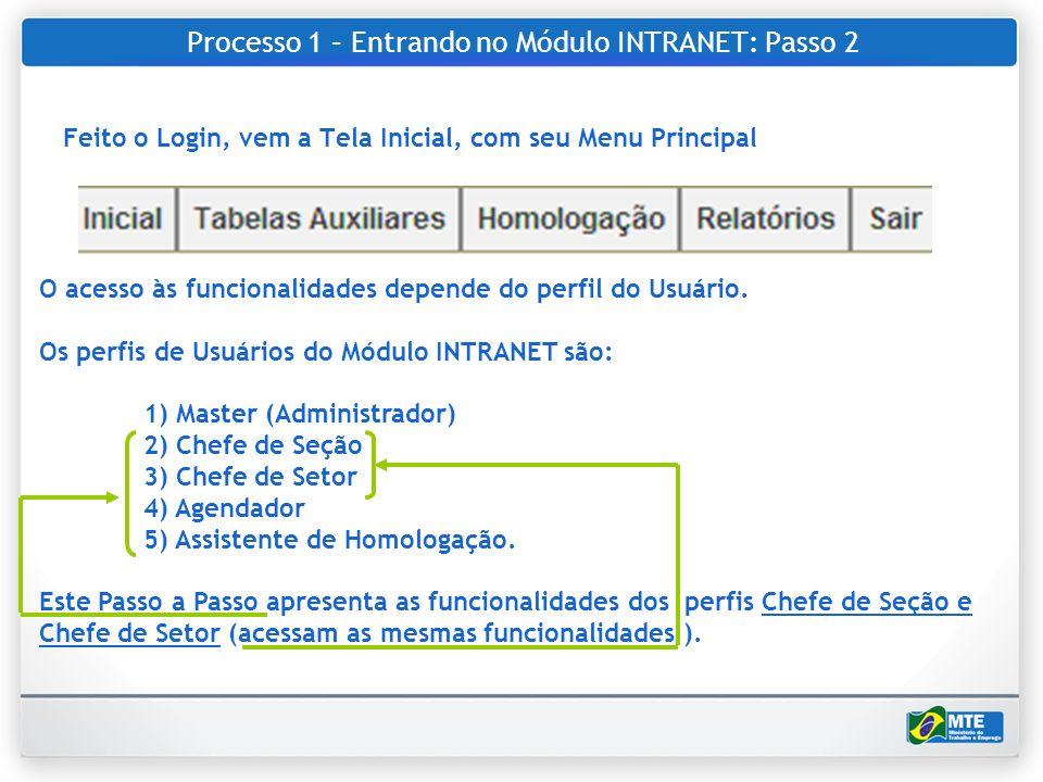 Processo 1 – Entrando no Módulo INTRANET: Passo 2 Feito o Login, vem a Tela Inicial, com seu Menu Principal O acesso às funcionalidades depende do per