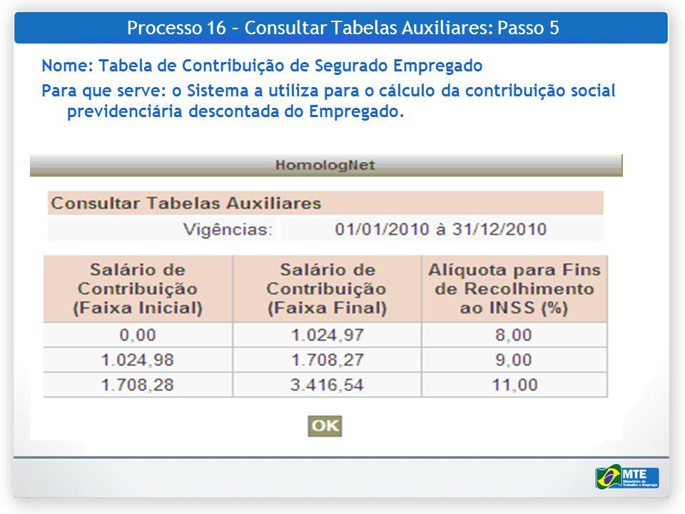 Processo 16 – Consultar Tabelas Auxiliares: Passo 5 Nome: Tabela de Contribuição de Segurado Empregado Para que serve: o Sistema a utiliza para o cálc