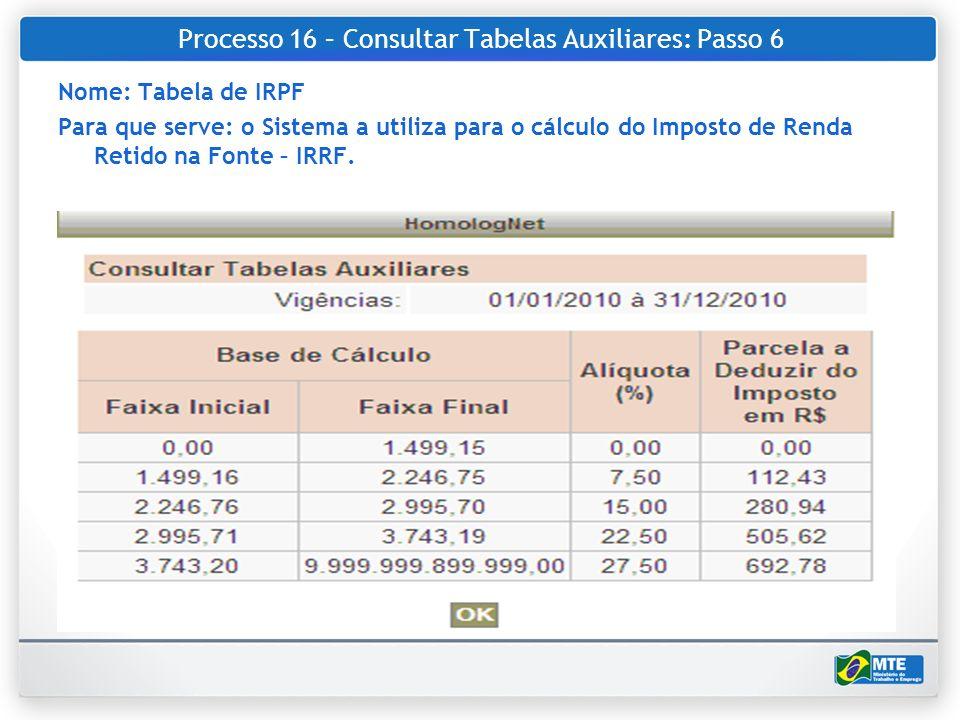 Processo 16 – Consultar Tabelas Auxiliares: Passo 6 Nome: Tabela de IRPF Para que serve: o Sistema a utiliza para o cálculo do Imposto de Renda Retido