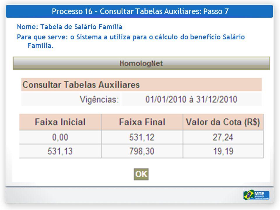 Processo 16 – Consultar Tabelas Auxiliares: Passo 7 Nome: Tabela de Salário Família Para que serve: o Sistema a utiliza para o cálculo do benefício Sa