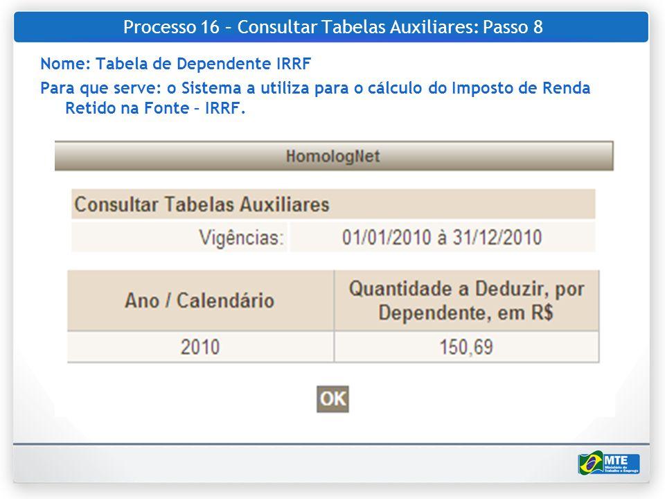 Processo 16 – Consultar Tabelas Auxiliares: Passo 8 Nome: Tabela de Dependente IRRF Para que serve: o Sistema a utiliza para o cálculo do Imposto de R