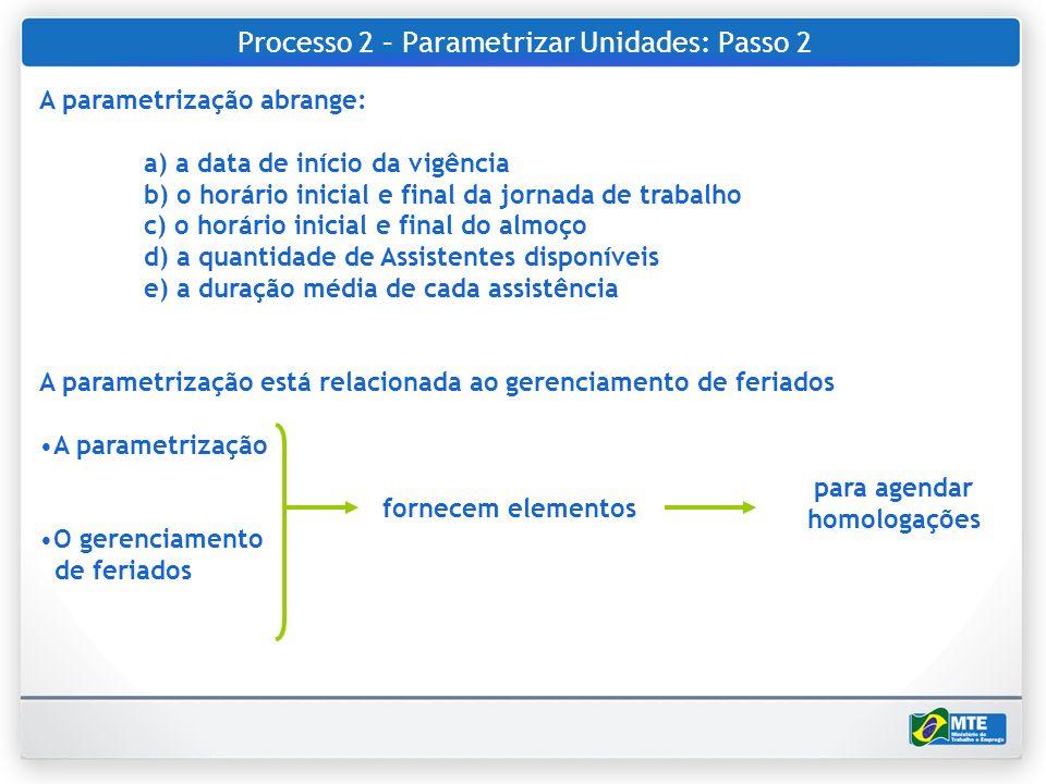 Processo 2 – Parametrizar Unidades: Passo 2 A parametrização abrange: a) a data de início da vigência b) o horário inicial e final da jornada de traba