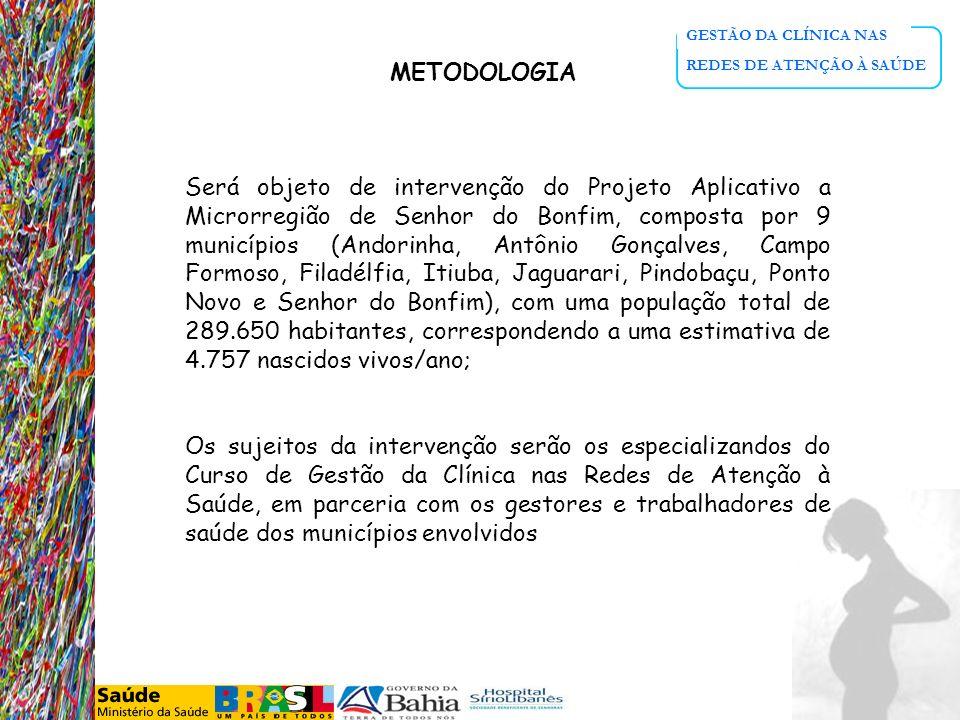 GESTÃO DA CLÍNICA NAS REDES DE ATENÇÃO À SAÚDE METODOLOGIA Será objeto de intervenção do Projeto Aplicativo a Microrregião de Senhor do Bonfim, compos