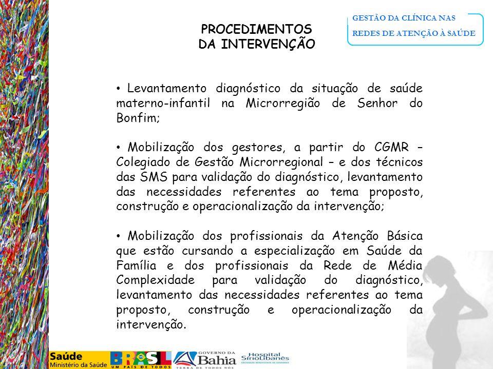 GESTÃO DA CLÍNICA NAS REDES DE ATENÇÃO À SAÚDE PROCEDIMENTOS DA INTERVENÇÃO Levantamento diagnóstico da situação de saúde materno-infantil na Microrre