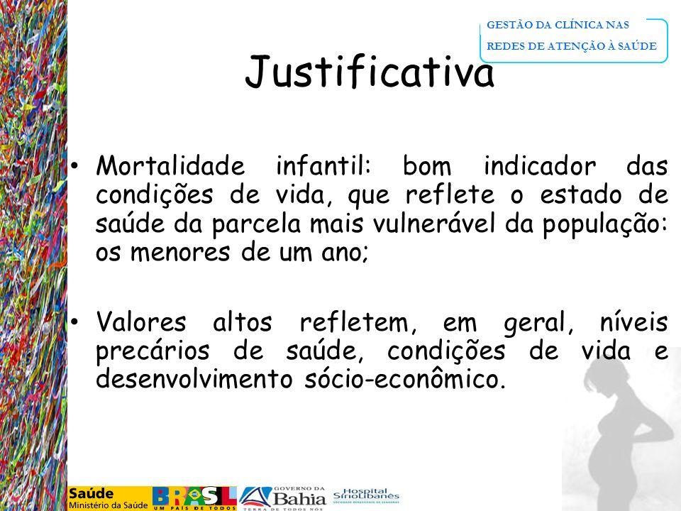 GESTÃO DA CLÍNICA NAS REDES DE ATENÇÃO À SAÚDE Justificativa Mortalidade infantil: bom indicador das condições de vida, que reflete o estado de saúde