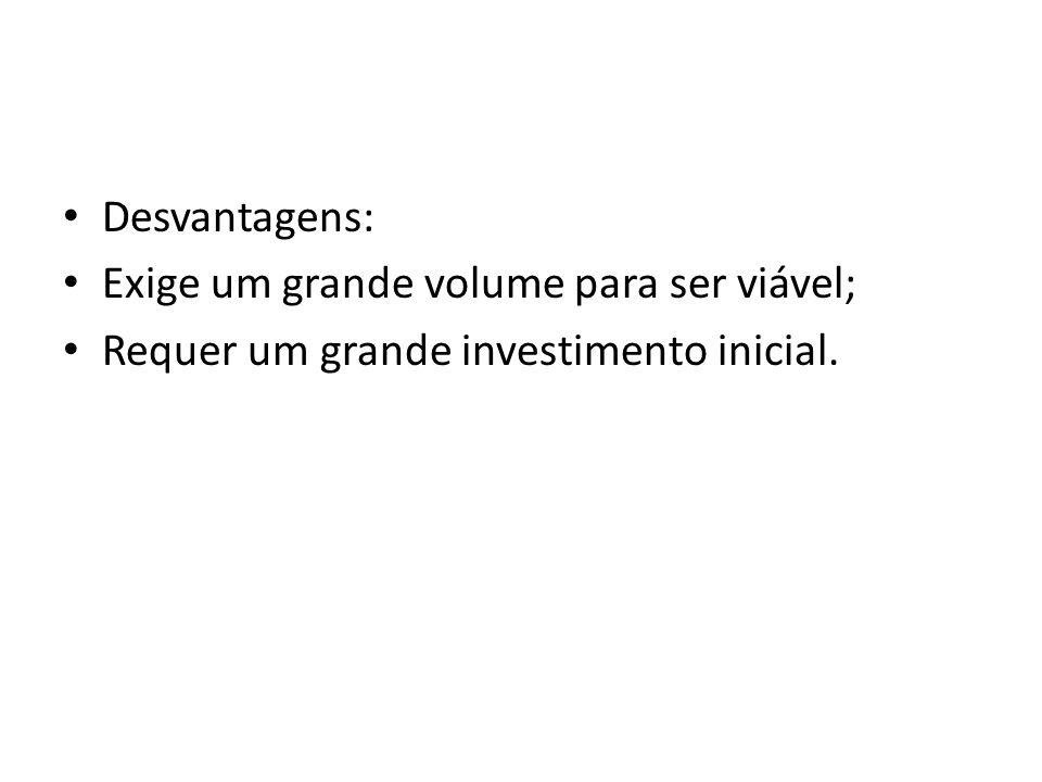 Desvantagens: Exige um grande volume para ser viável; Requer um grande investimento inicial.