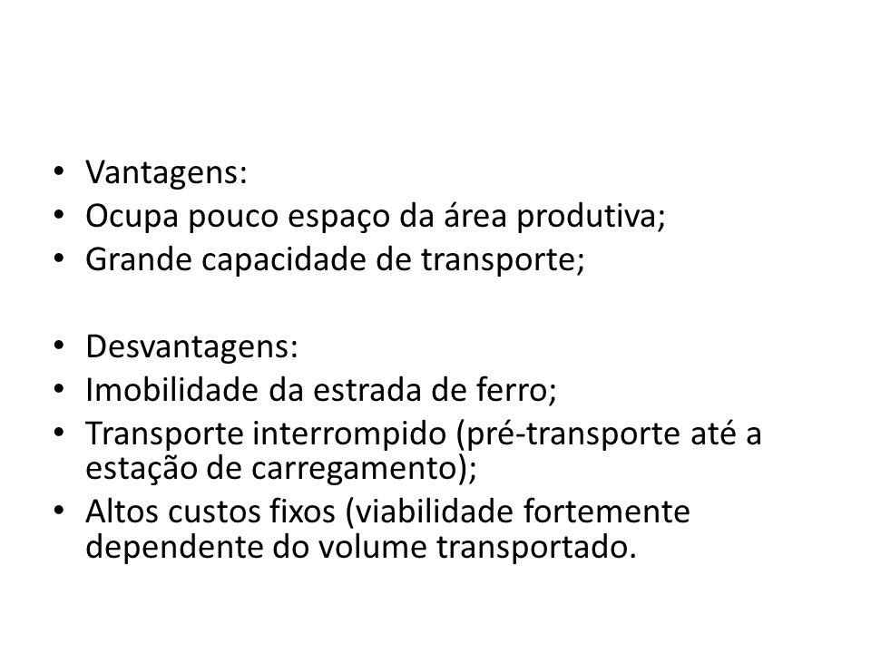 Vantagens: Ocupa pouco espaço da área produtiva; Grande capacidade de transporte; Desvantagens: Imobilidade da estrada de ferro; Transporte interrompi