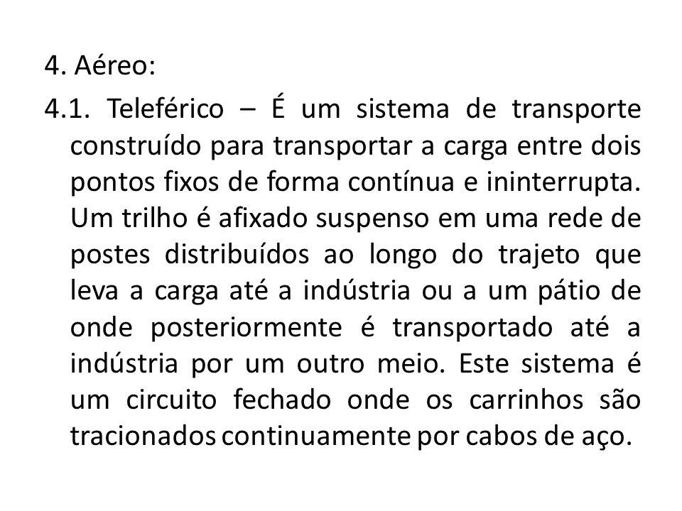4. Aéreo: 4.1. Teleférico – É um sistema de transporte construído para transportar a carga entre dois pontos fixos de forma contínua e ininterrupta. U