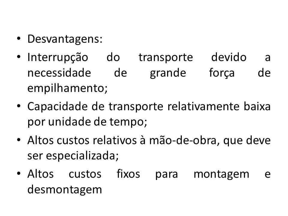 Desvantagens: Interrupção do transporte devido a necessidade de grande força de empilhamento; Capacidade de transporte relativamente baixa por unidade