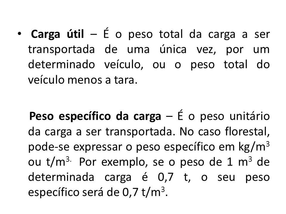 Carga útil – É o peso total da carga a ser transportada de uma única vez, por um determinado veículo, ou o peso total do veículo menos a tara. Peso es