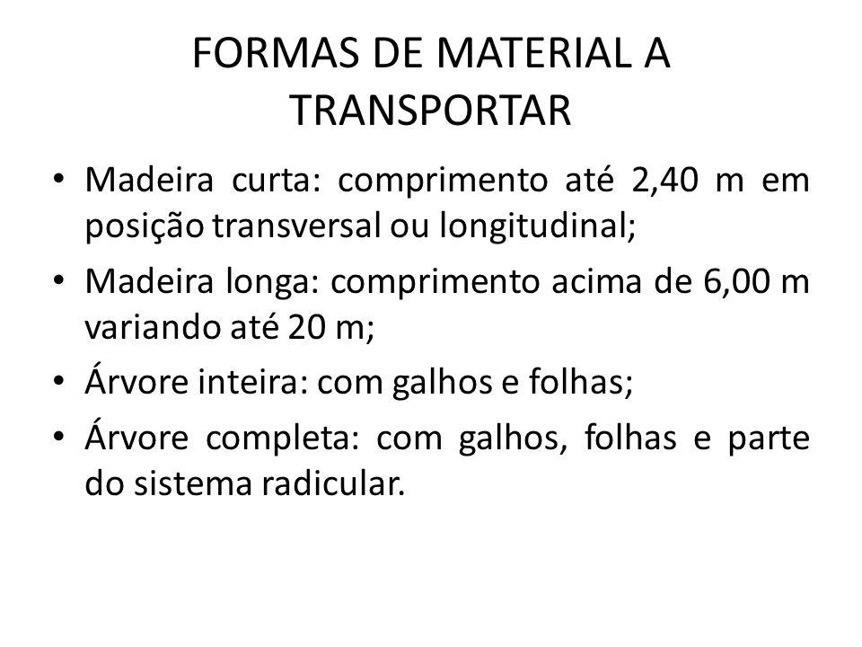 FORMAS DE MATERIAL A TRANSPORTAR Madeira curta: comprimento até 2,40 m em posição transversal ou longitudinal; Madeira longa: comprimento acima de 6,0