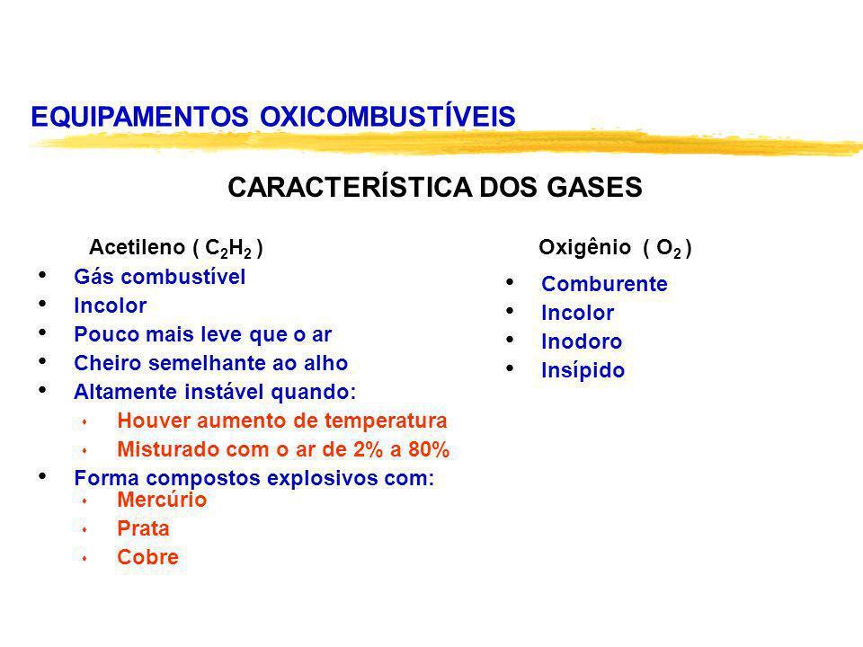 CARACTERÍSTICA DOS GASES Gás combustível Cheiro semelhante ao alho Pouco mais leve que o ar Incolor Altamente instável quando: s Houver aumento de temperatura Acetileno ( C 2 H 2 ) s Misturado com o ar de 2% a 80% Forma compostos explosivos com: s Mercúrio s Prata s Cobre Oxigênio ( O 2 ) Comburente Incolor Inodoro Insípido