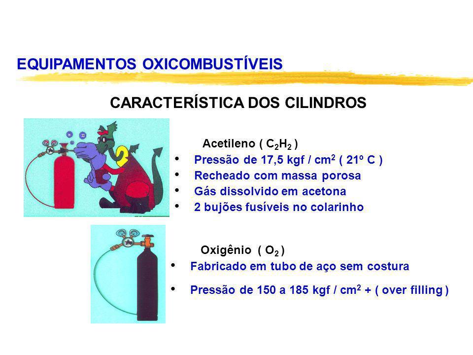 EQUIPAMENTOS OXICOMBUSTÍVEIS CARACTERÍSTICA DOS CILINDROS Pressão de 17,5 kgf / cm 2 ( 21º C ) 2 bujões fusíveis no colarinho Gás dissolvido em acetona Recheado com massa porosa Acetileno ( C 2 H 2 ) Oxigênio ( O 2 ) Fabricado em tubo de aço sem costura Pressão de 150 a 185 kgf / cm 2 + ( over filling )