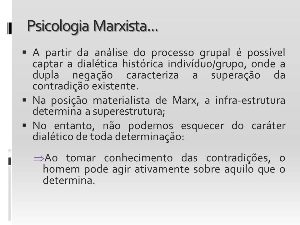 Psicologia Marxista... A partir da análise do processo grupal é possível captar a dialética histórica indivíduo/grupo, onde a dupla negação caracteriz