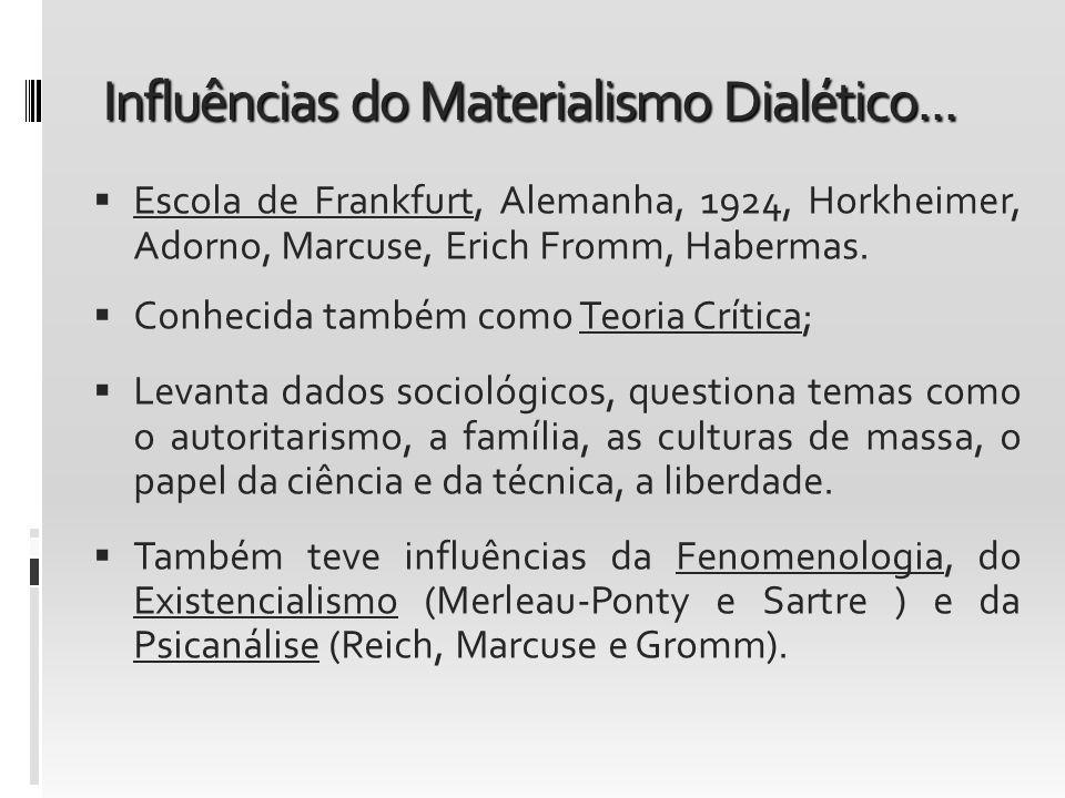Influências do Materialismo Dialético... Escola de Frankfurt, Alemanha, 1924, Horkheimer, Adorno, Marcuse, Erich Fromm, Habermas. Conhecida também com