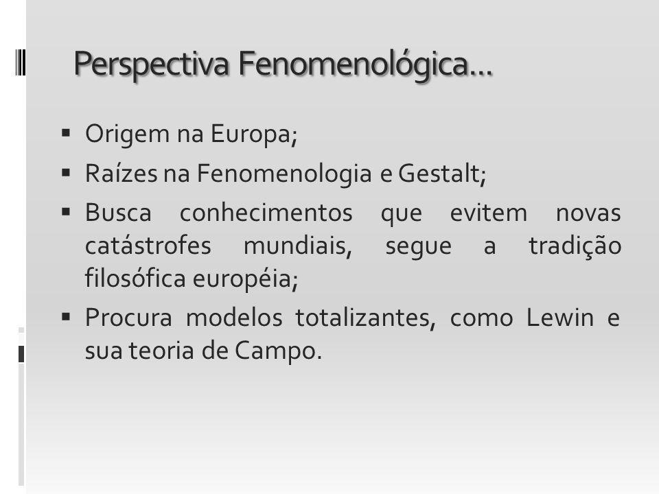 Perspectiva Fenomenológica... Origem na Europa; Raízes na Fenomenologia e Gestalt; Busca conhecimentos que evitem novas catástrofes mundiais, segue a