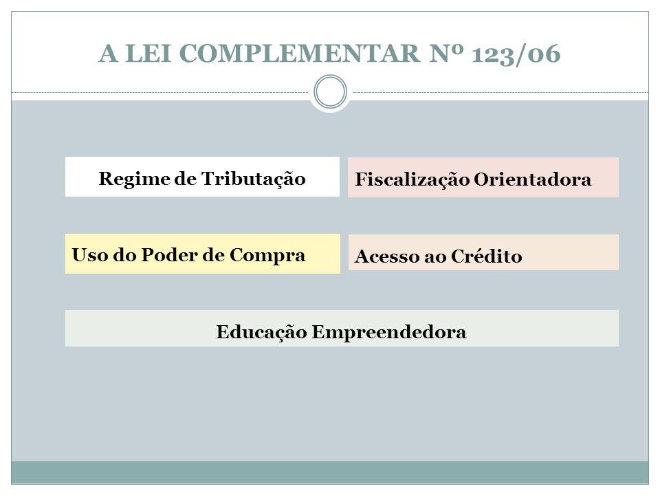 A LEI COMPLEMENTAR Nº 123/06 Acesso as informações do portal do Simples Nacional: Porque somente 1.109 Municípios possuem esse acesso.