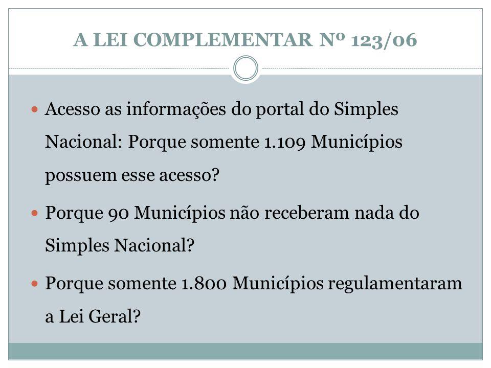 A LEI COMPLEMENTAR Nº 123/06 Aspectos positivos referente ao cadastro de contribuintes Comparação entre o cadastro Municipal e o Federal;