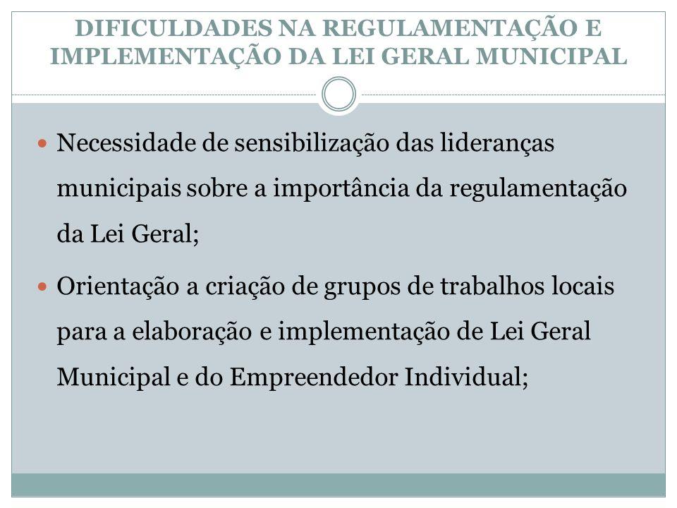 DIFICULDADES NA REGULAMENTAÇÃO E IMPLEMENTAÇÃO DA LEI GERAL MUNICIPAL O CGSIM, MDIC, CNM, FNP, SEBRAE, CNM e outras entidades; Oportunidade de integração com os contabilistas.
