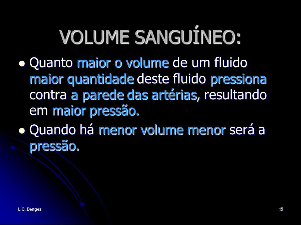 L.C. Bertges15 VOLUME SANGUÍNEO: Quanto maior o volume de um fluido maior quantidade deste fluido pressiona contra a parede das artérias, resultando e