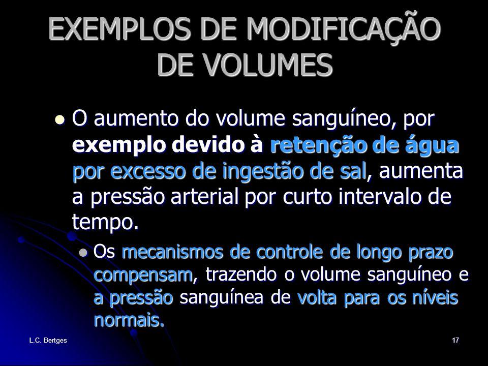 L.C. Bertges17 EXEMPLOS DE MODIFICAÇÃO DE VOLUMES O aumento do volume sanguíneo, por exemplo devido à retenção de água por excesso de ingestão de sal,