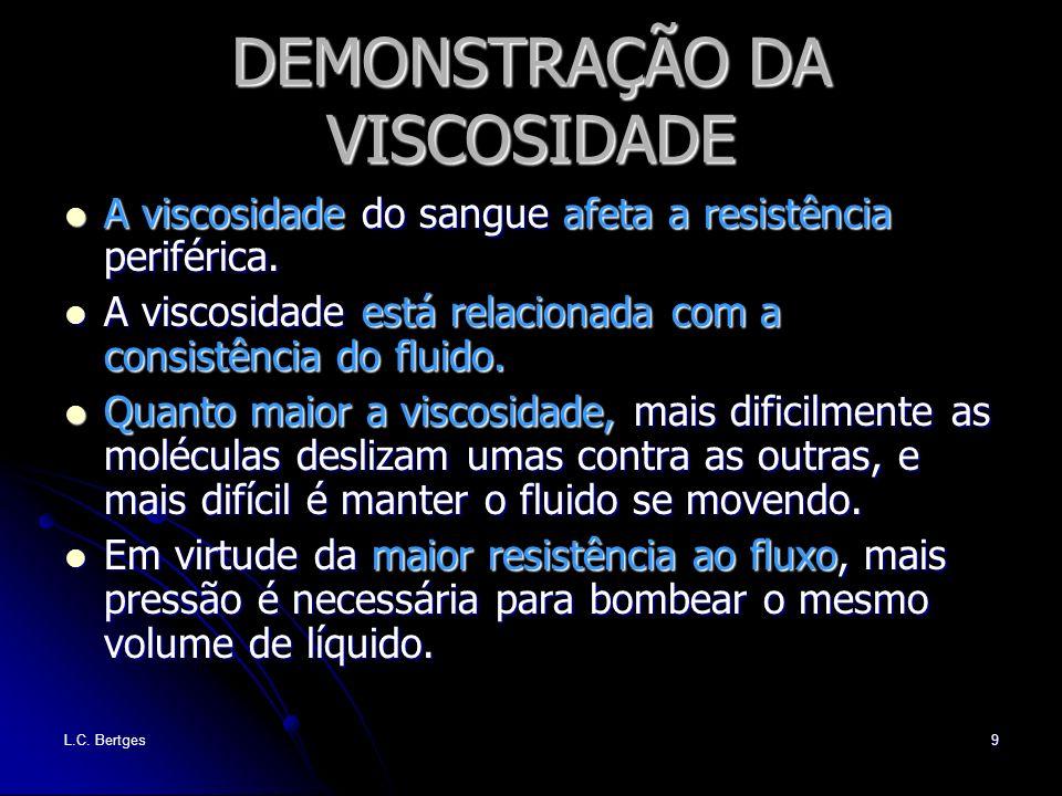 L.C. Bertges9 DEMONSTRAÇÃO DA VISCOSIDADE A viscosidade do sangue afeta a resistência periférica. A viscosidade do sangue afeta a resistência periféri