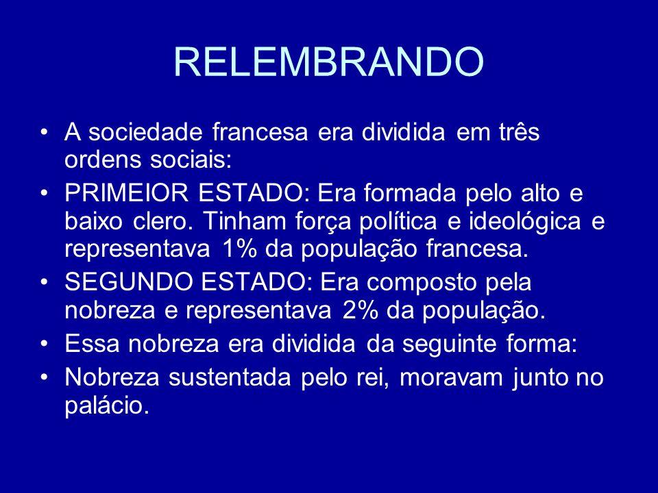 RELEMBRANDO A sociedade francesa era dividida em três ordens sociais: PRIMEIOR ESTADO: Era formada pelo alto e baixo clero. Tinham força política e id