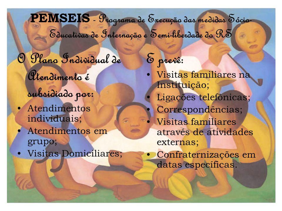 PEMSEIS - Programa de Execução das medidas Sócio- Educativas de Internação e Semi-liberdade do RS O Plano Individual de Atendimento é subsidiado por: