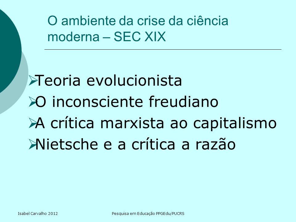 Isabel Carvalho 2012Pesquisa em Educação PPGEdu/PUCRS O ambiente da crise da ciência moderna – SEC XIX Teoria evolucionista O inconsciente freudiano A
