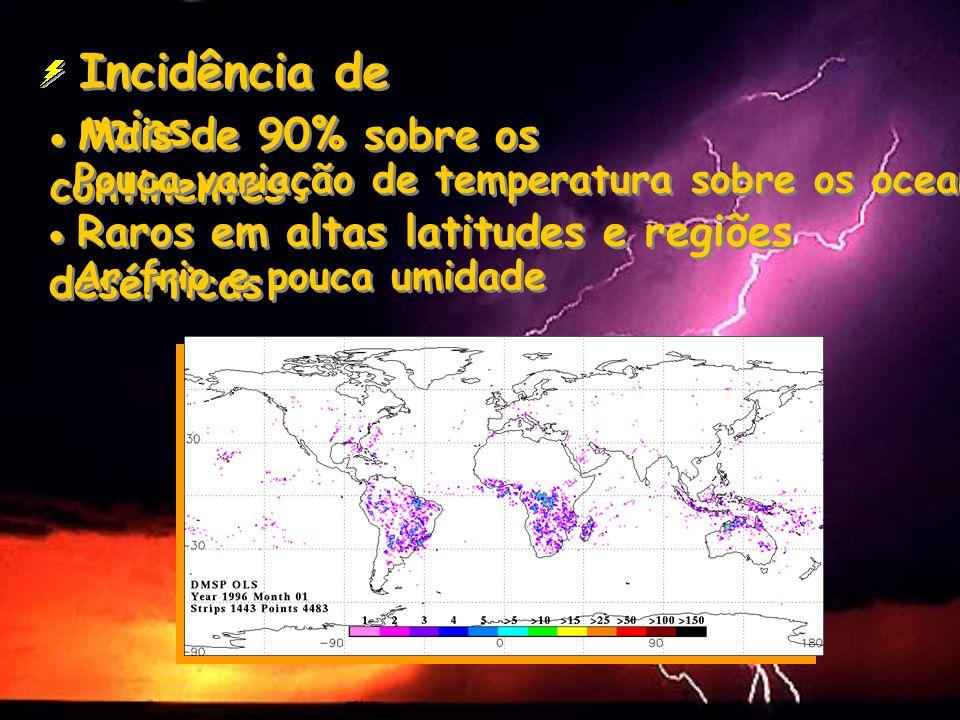 Incidência de raios Mais de 90% sobre os continentes Pouca variação de temperatura sobre os oceanos Raros em altas latitudes e regiões desérticas Ar f