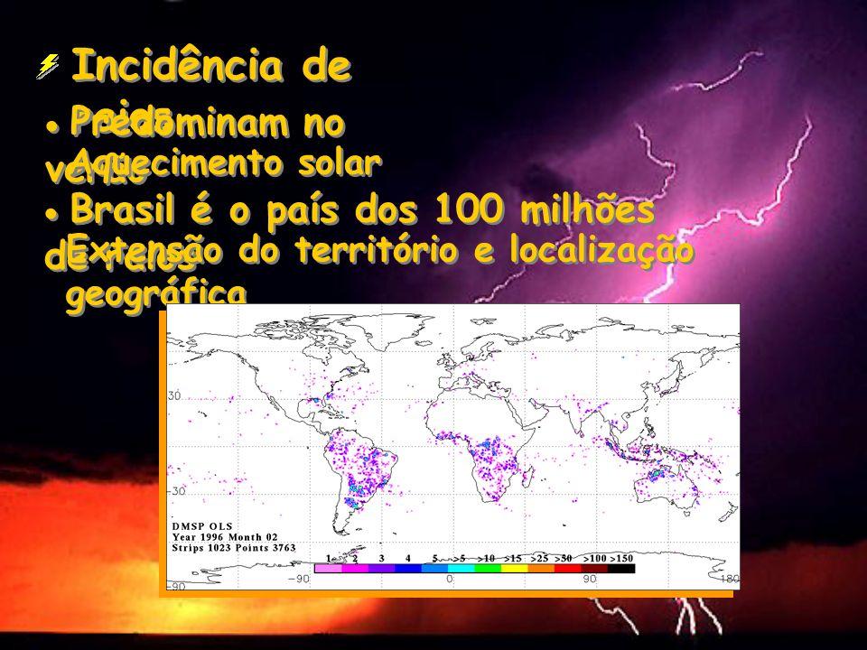 Incidência de raios Predominam no verão Aquecimento solar Brasil é o país dos 100 milhões de raios Extensão do território e localização geográfica